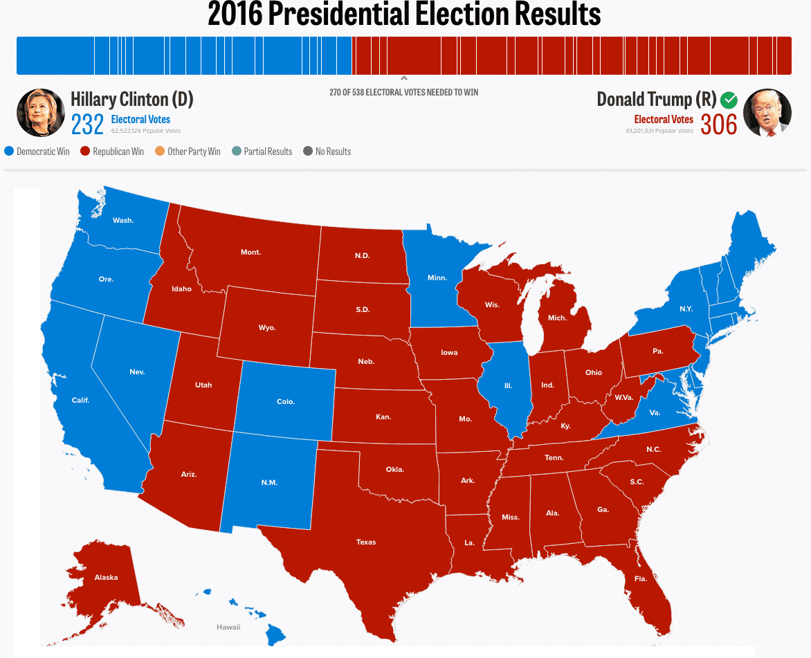 2016 Election.png