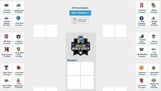 2018-college-world-series-bracket.jpg