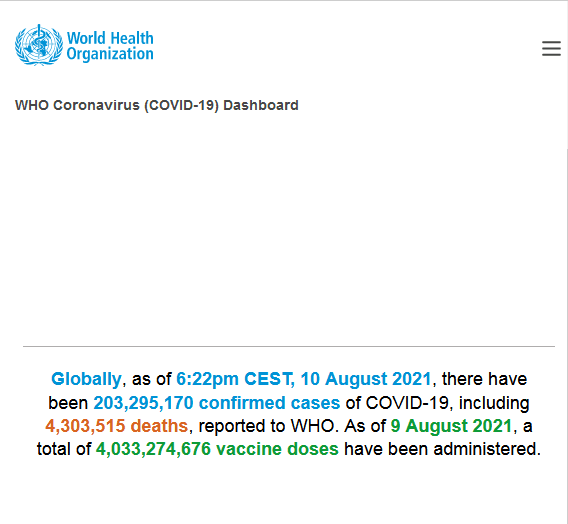 4,033,274,676 vaccines doses Ww.PNG