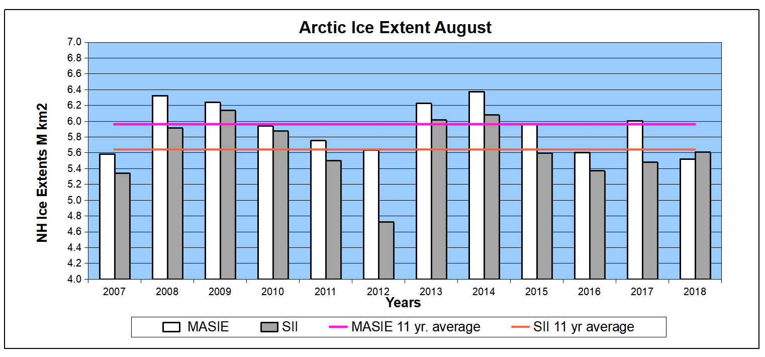 arctic-ice-august07to18final.png