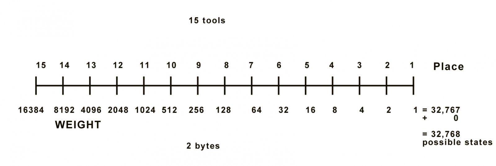 Base Two.jpg