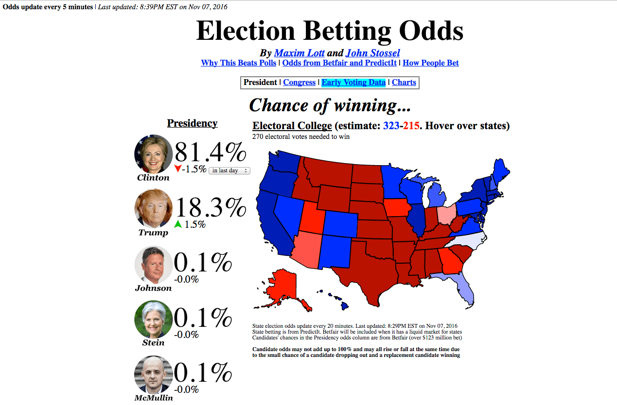 Betting.png