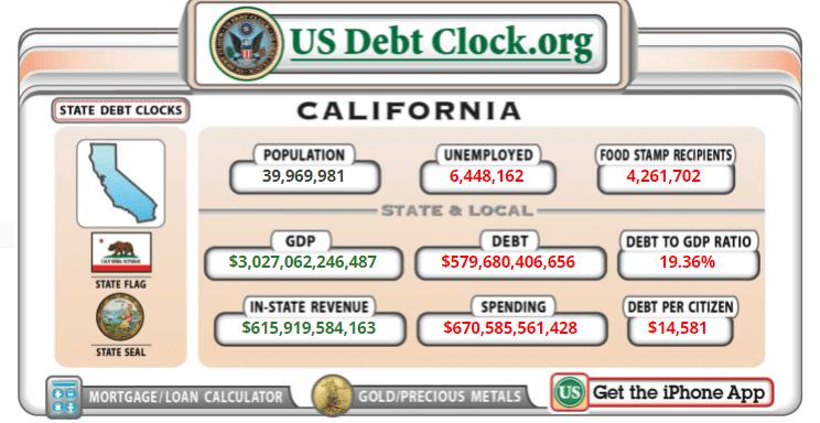 CA Debt Clock.PNG
