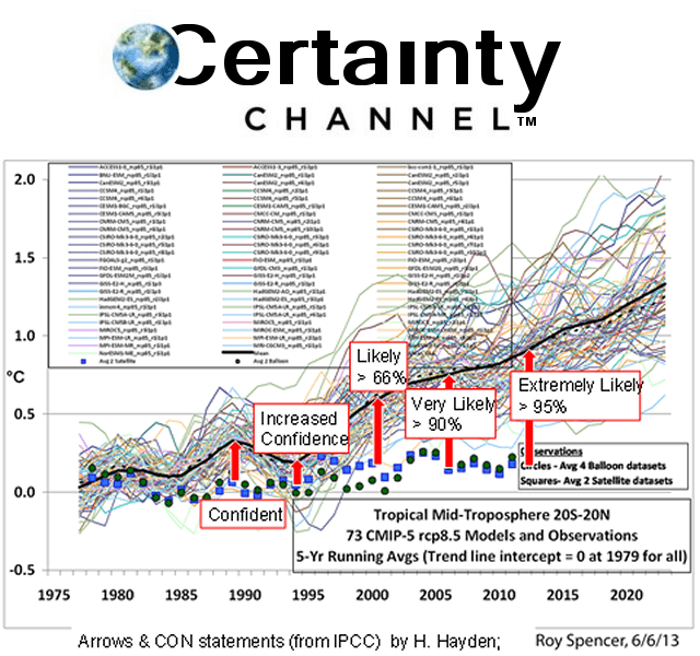 certaintychannel_ipcc_reality.png