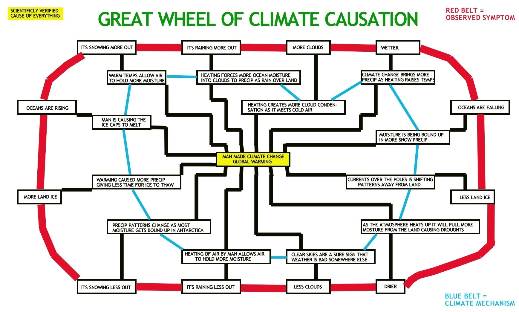 [Image: climate-causes-jpg.248460]