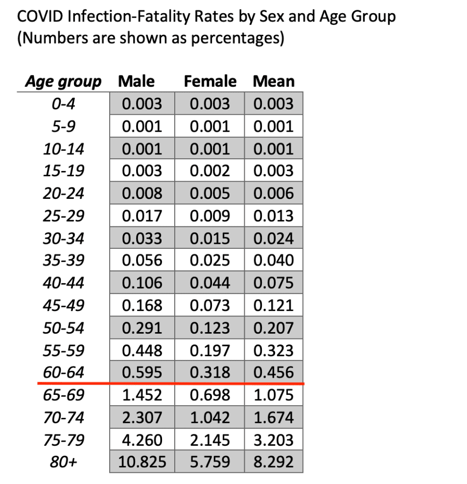 Covid fatalities by age.png