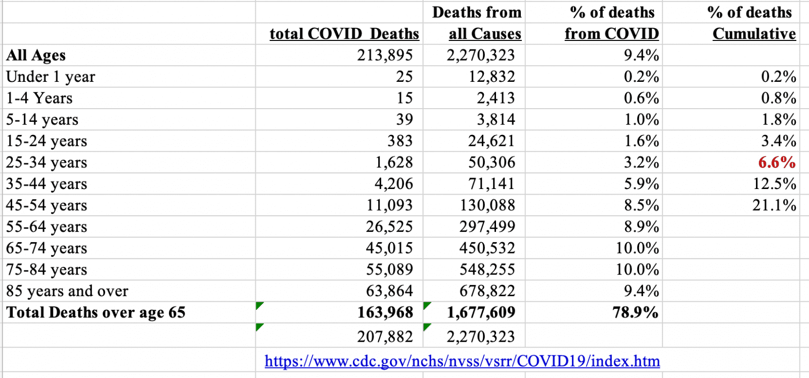 Coviddeaths103120.png