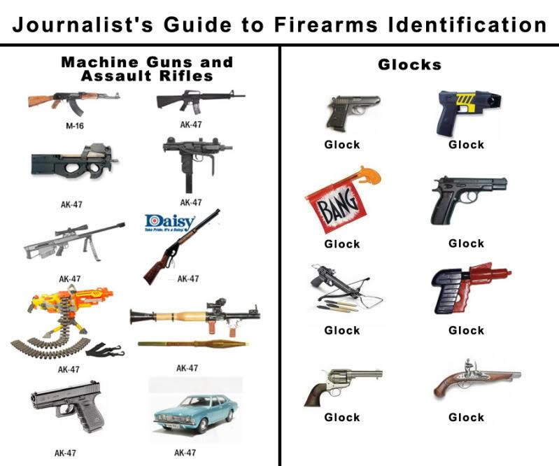 FirearmsID.jpg
