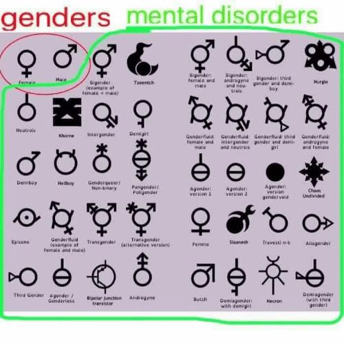 genders-mental-disorders.png