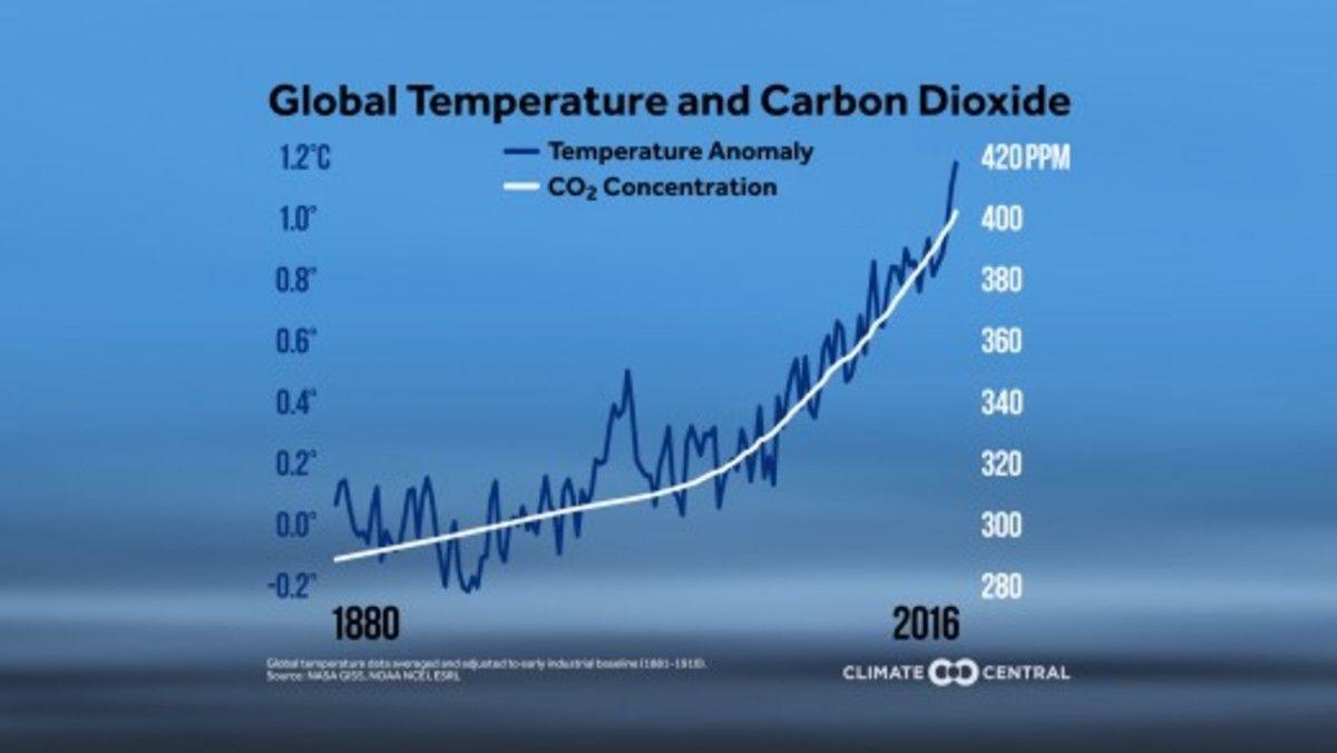 global warming graph 2.jpg