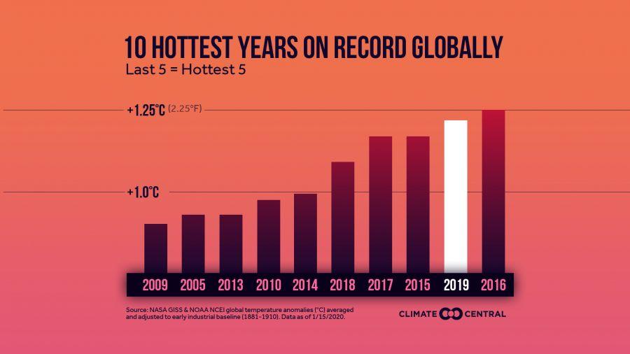 global warming graph.jpg