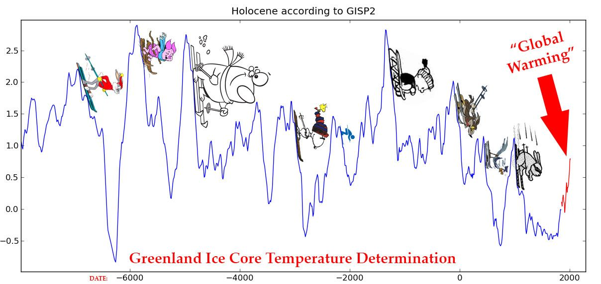 greenland ice cores -.jpg