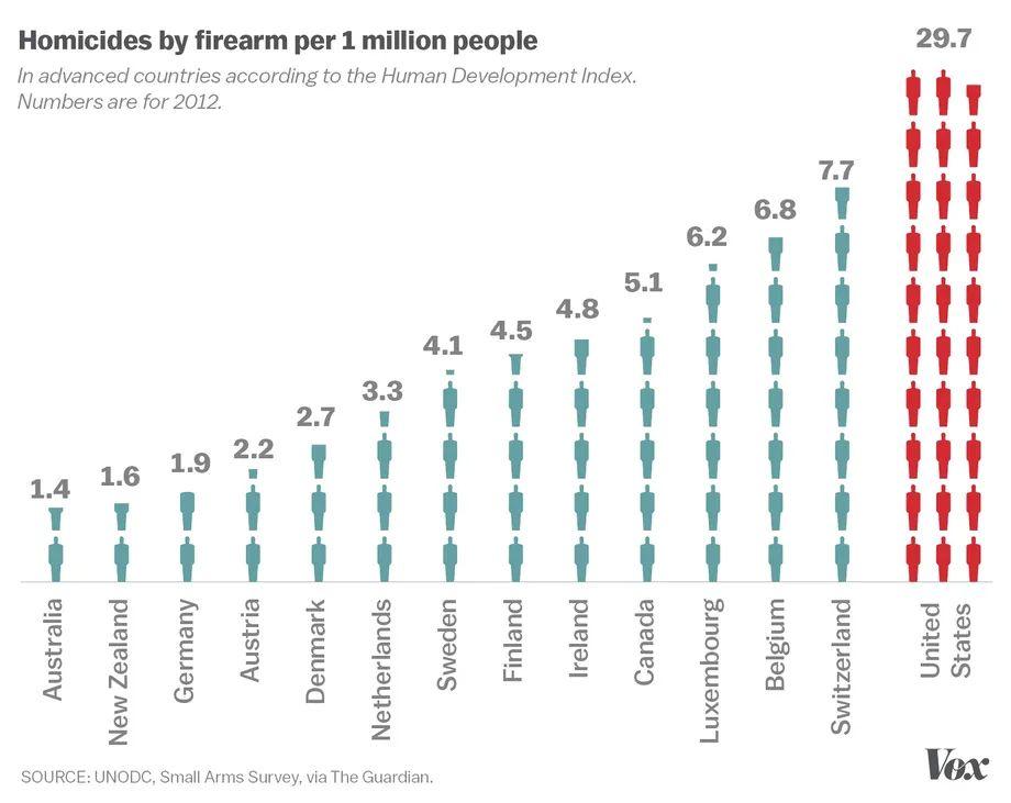 gun homicide.jpg