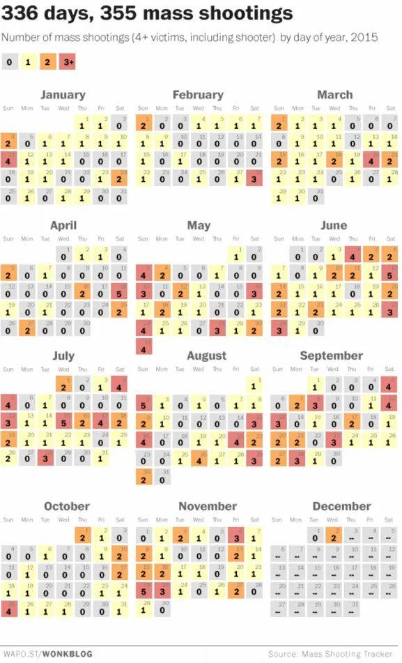 Gun shootings daily.jpg