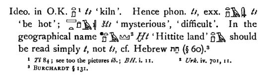 Hieroglyphs Hitte Land .png