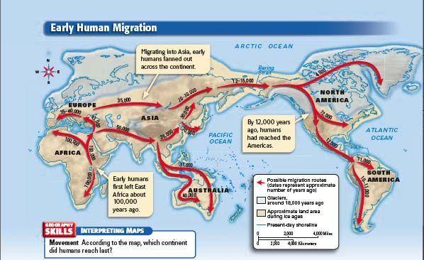 Human Migration Pattern.jpeg