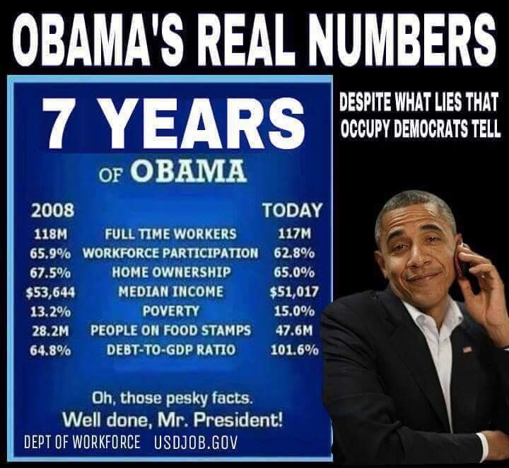 Obama Will Be The Only President In History To Never Have ...