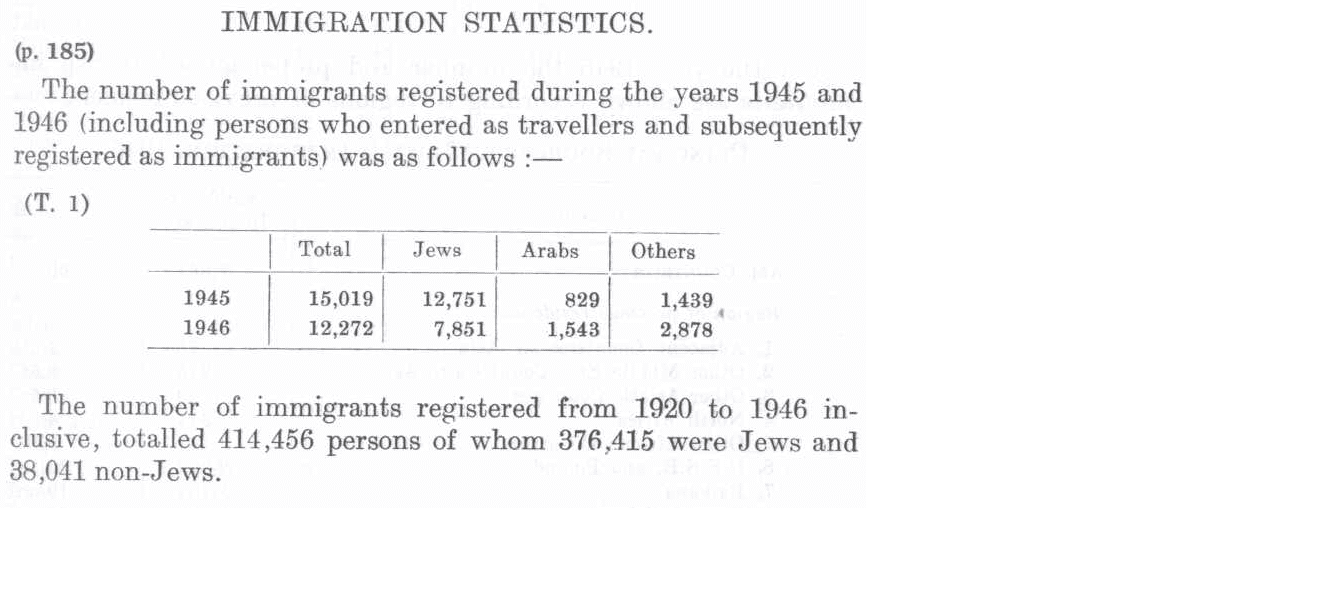 Immigration 1920-1946.png
