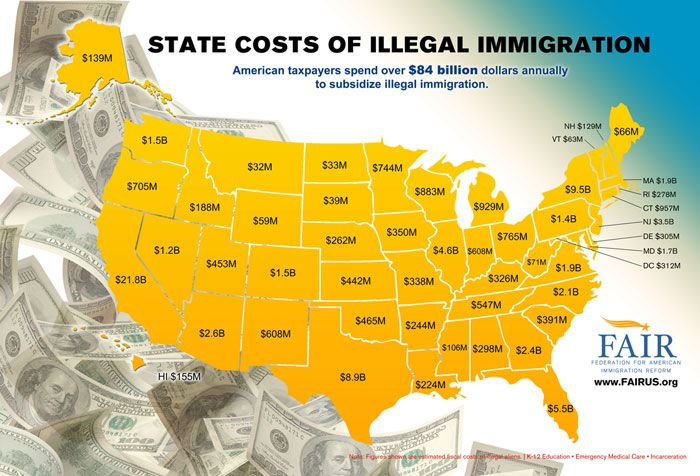 ImmigrationStateCosts.jpg