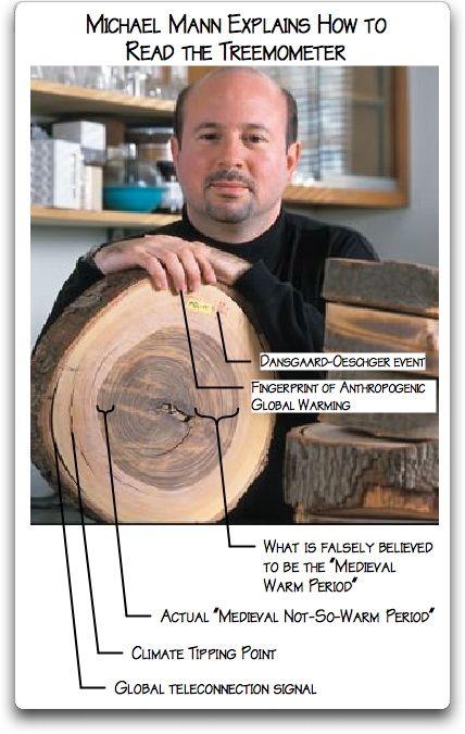 Mann_explains_treemometer.jpg