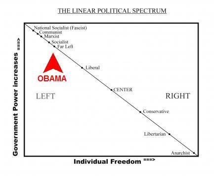 Political Spectrum (2).jpg