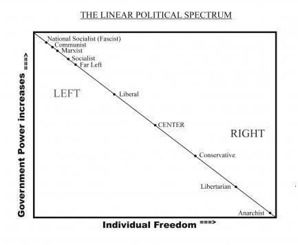Political Spectrum.jpg