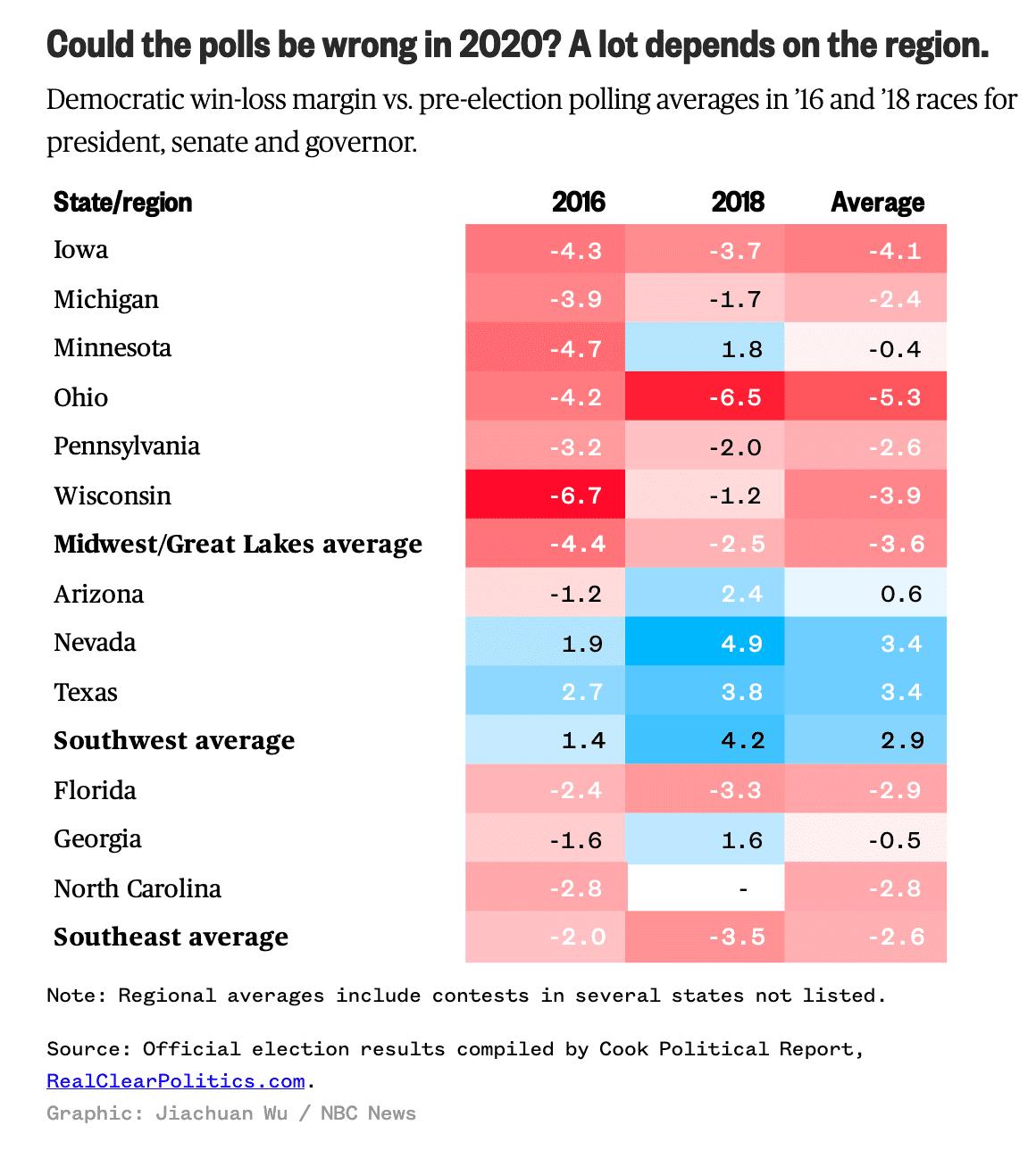 Polls.png
