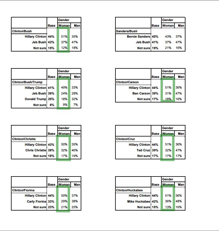 PPP Minnesota internals 1.png
