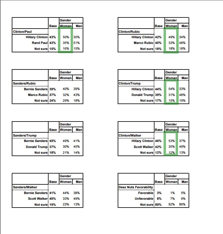 PPP Minnesota internals 2.png