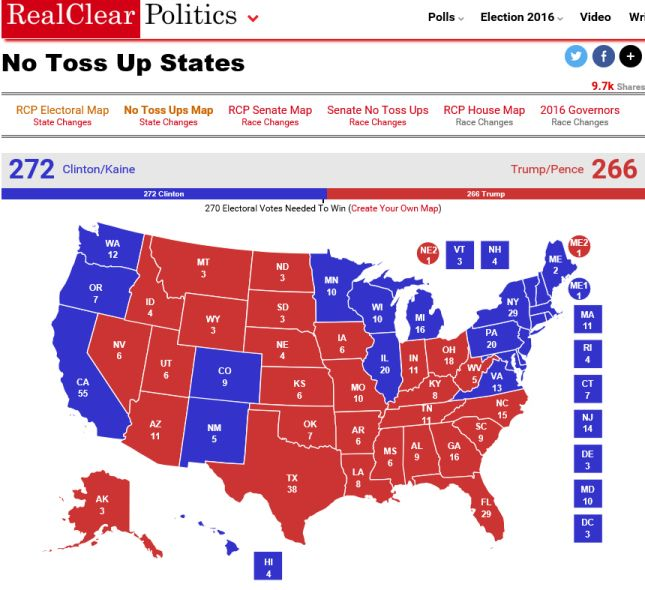 Evening before election: RCP No Tossups: Hillary ahead by **6 ...