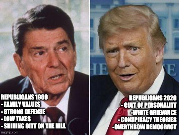 Republicans 1980 2020.jpg