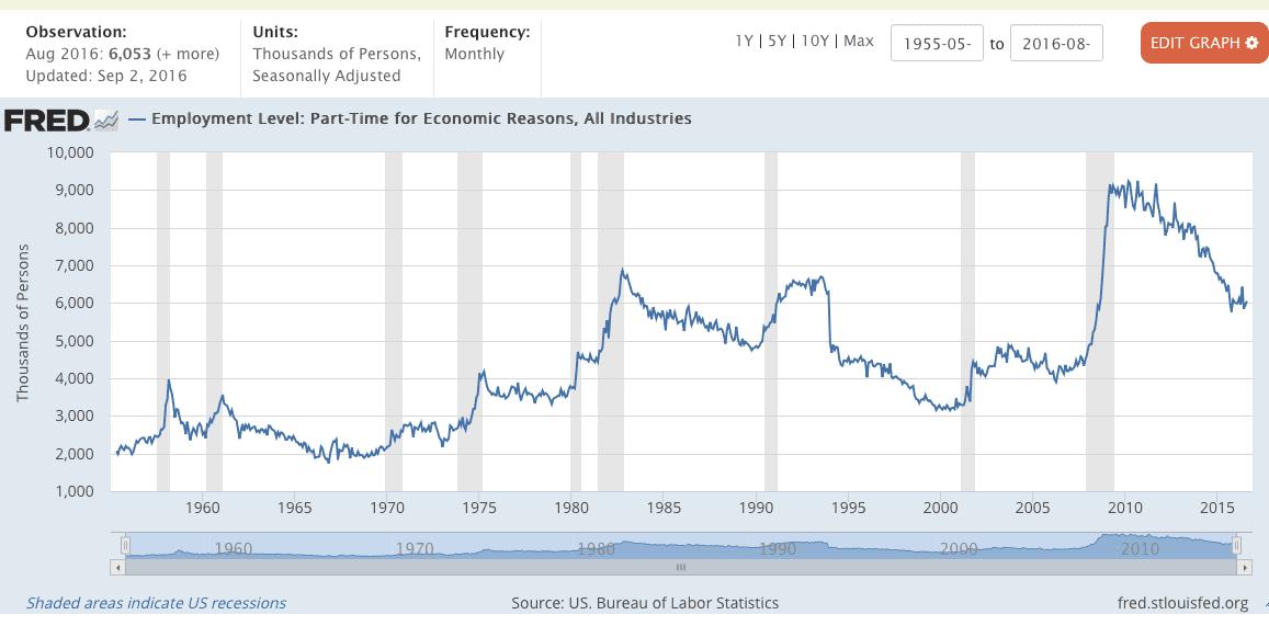 Clinton created more jobs than reagan bush1 bush2 combined page