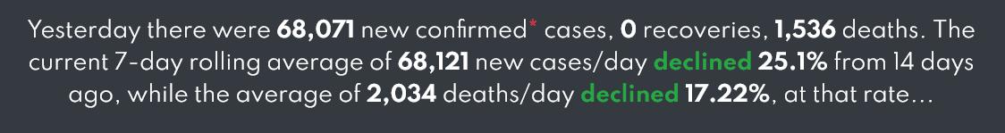 Screenshot 2021-09-21 at 21-24-25 United States COVID-19 Statistics 42,353,464 Cases 677,432 D...png