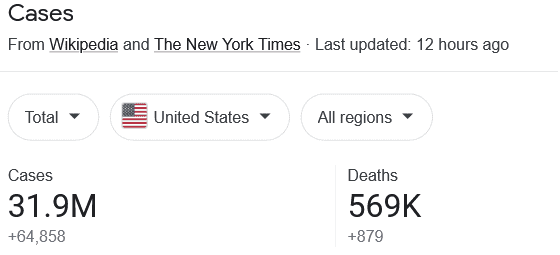 Screenshot_2021-04-22 covid deaths USA - Google Search.png