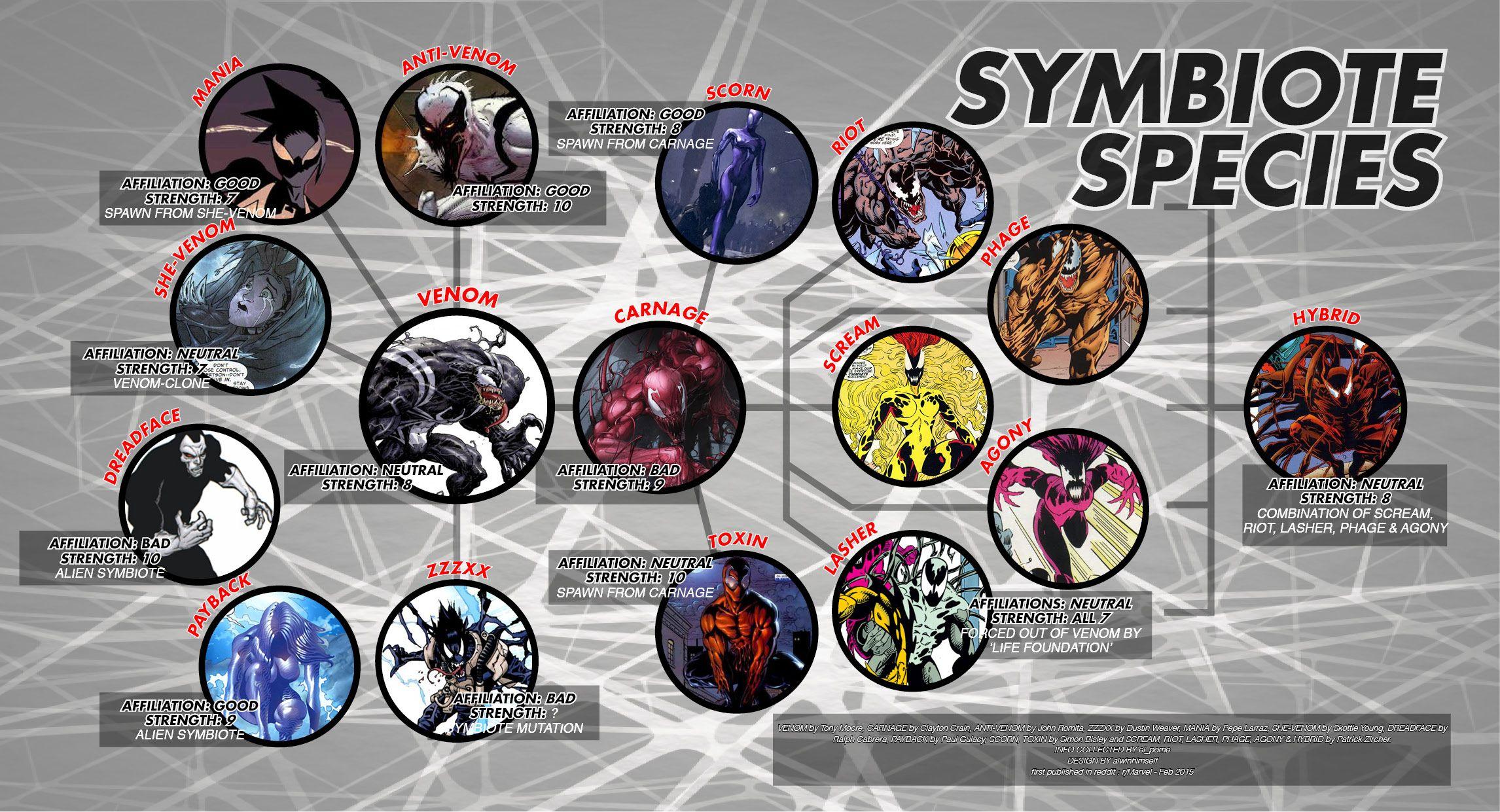symbiote2.jpg