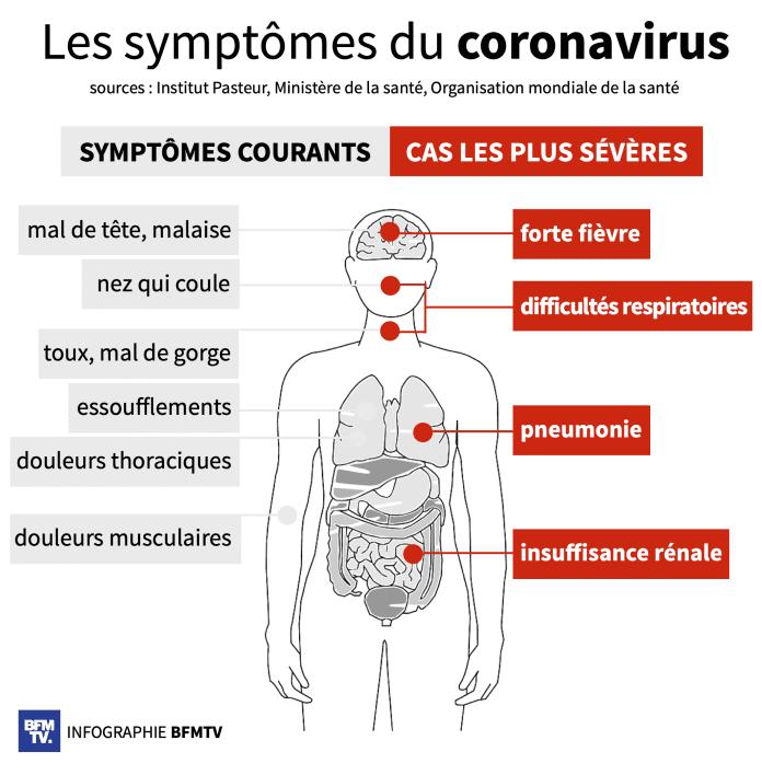 symptome covid.png