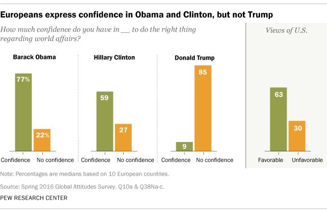 U.S.-leader-confidence-WEB-version.png