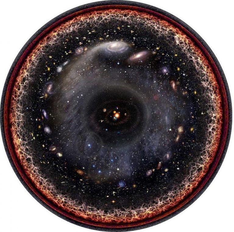 univers-observable-echelle-lorgarithmique-768x762.jpg