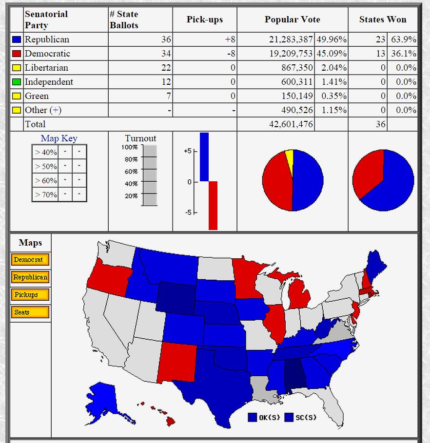 uselectionatlas-US Senate preliminary.png