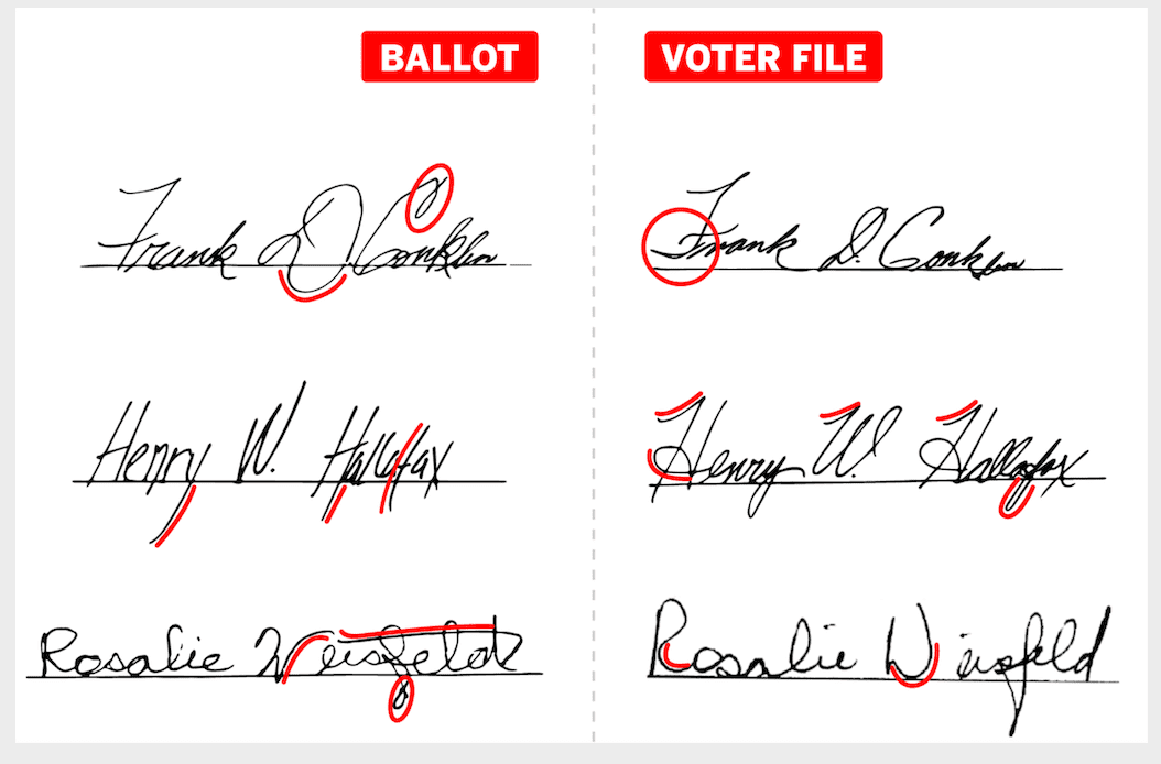 Voter_file_signatures.png