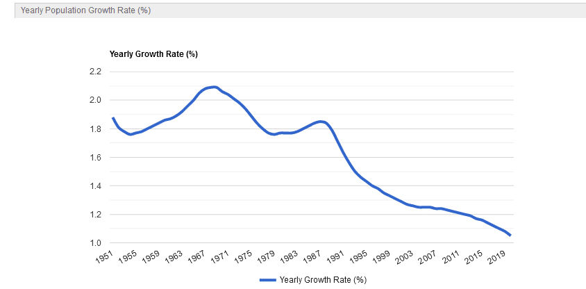 world growth rate.PNG