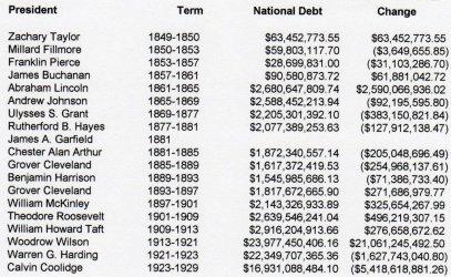 $Debt 1849 to 1929.jpg