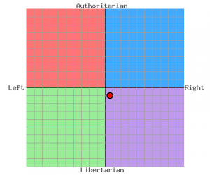 $political compass.png