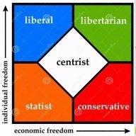 Centrista